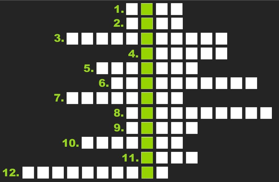 AiD Angelportal Gewinnspiel - Kreuzworträtsel 2017