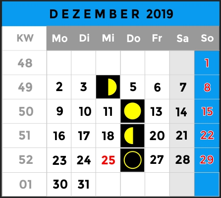 Mondphasen Kalender - Monat Dezember 2019 - AiD Angelportal