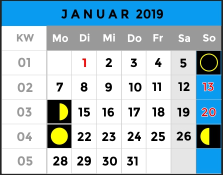 Mondphasen Kalender - Monat Januar 2019 - AiD Angelportal