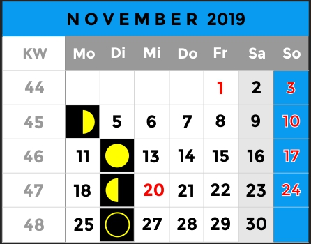 Mondphasen Kalender - Monat November 2019 - AiD Angelportal